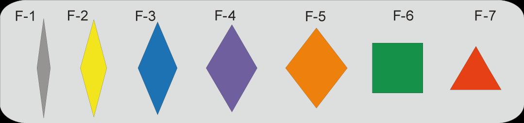 les 7 formes